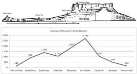 Reisekarte Tafelberg Roraima - Das Trekkingabenteuer der Extraklasse