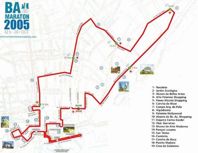 Marathon in Buenos Aires